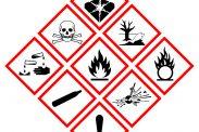 hazard classification