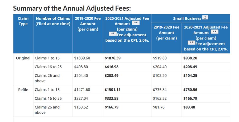 HMIRA fee adjustments